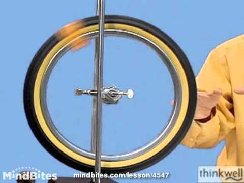 Physics: Rotation - Constant Angular Acceleration
