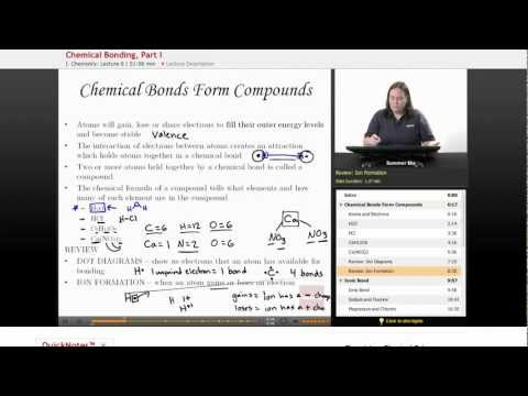 Physical Science: Chemical Bonds