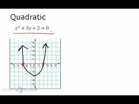 Solve a quadratic equation using the quadratic formula - A-REI.4