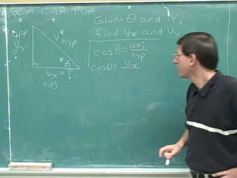 Physics: Vector components (19)