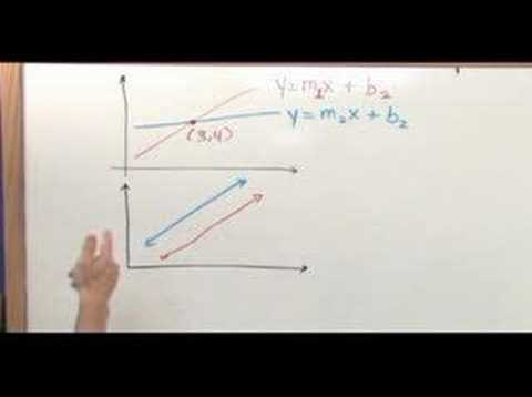 The Matrix Algebra Tutor - Sample 3 - Inconsistent Systems