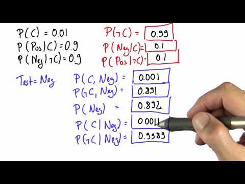 Normalizing Probability Solution - Intro to Statistics - Bayes Rule - Udacity
