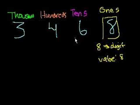 Singapore Math: Grade 3a, Unit 1 (part 5)