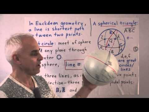 UHG33: Spherical and elliptic geometries: an introduction