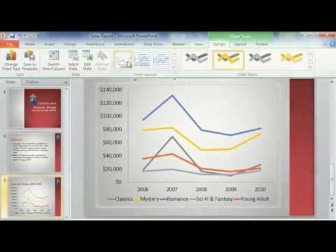 PowerPoint 2010: Modify Charts
