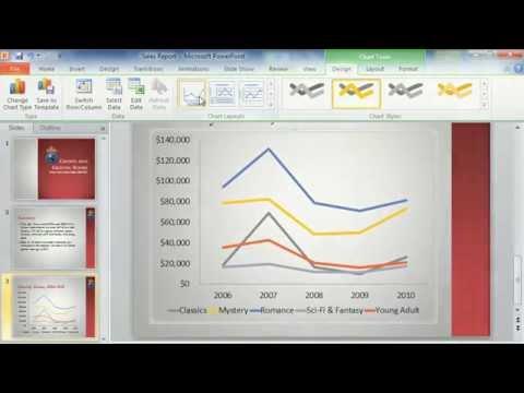 PowerPoint 2010: Modify Charts