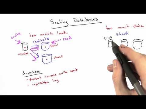 Scaling Databases - CS253 Unit 3 - Udacity