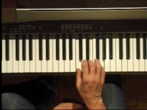 Piano Lesson - Right Hand Middle C Position