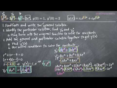 Second-Order Non-Homogeneous Differential Equation Initial Value Problem