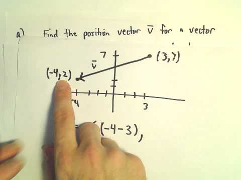 Position Vector and Magnitude / Length