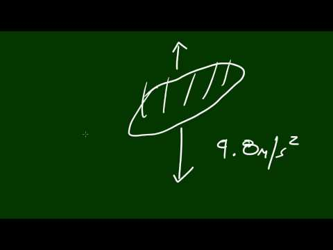 Physics Lecture - 15 - Terminal Velocity