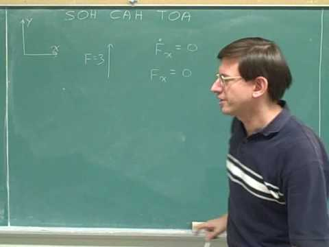 Physics: Vector components (51)