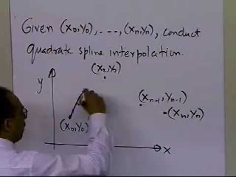 Quadratic Spline Interpolation: Theory Part 1 of 2