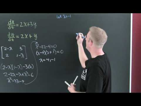 Solve DE's with Two Distinct Real Roots.mov