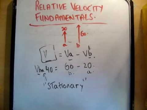 Physics : Fundamentals of relative velocity