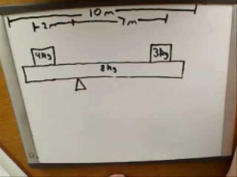 Physics: Torque (5)