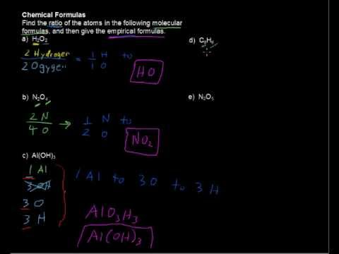 What are Chemical Formulas? What is the difference between Empirical & Molecular Formulas?