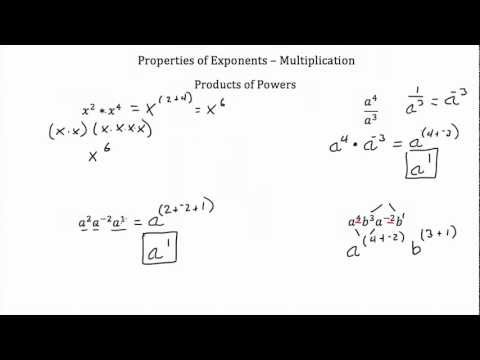 Properties of Exponents Multiplication