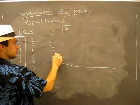 Review Part 6: Radical Functions: Tranformations of Functions Math Help