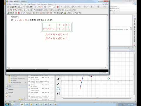piecewise linear graph transformation example