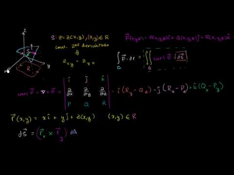 Stokes' Theorem Proof Part 2
