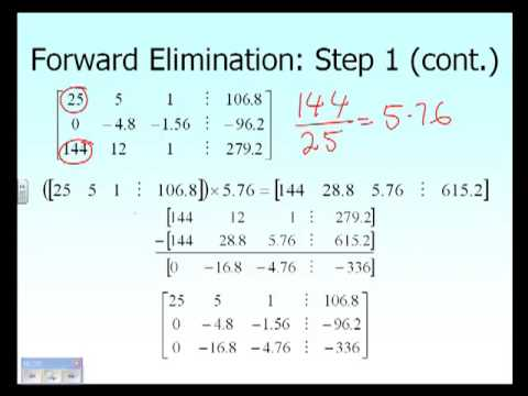 Naive Gaussian Elimination Method