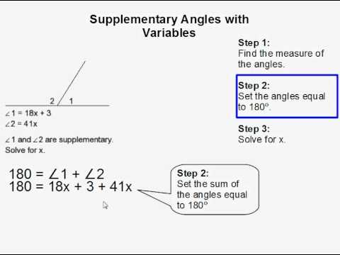 Supplementary Angles with Variables