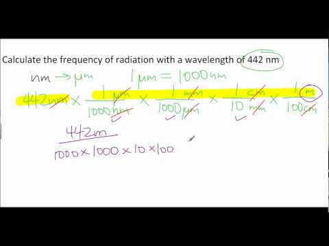 Optics 6 - Frequency of Radiation