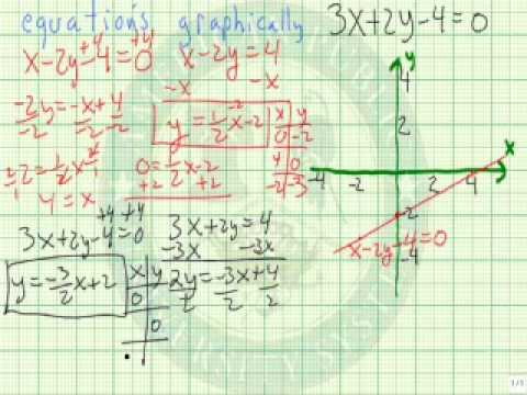 Solve a Consistent System of Linear Equations