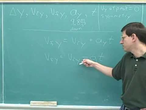 One-dimensional projectile motion (6)