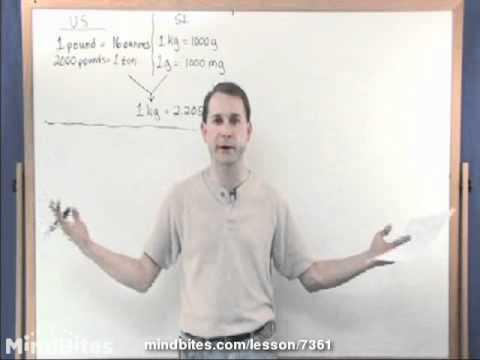 Unit Conversion Tutor: Density Units