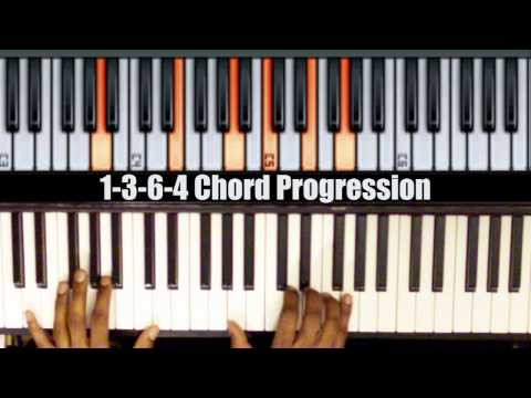 Price Tag Chords on Piano using the 1-3-6-4 Chord Progression