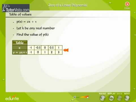 Zero Of A linear Polynomial