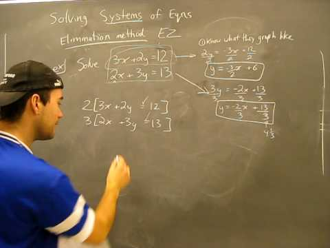 Solving Systems of Equations: Elimination Method Pt2 Math Help