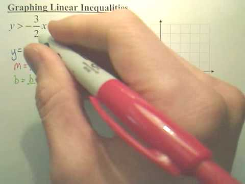 Tricks for Graphing Linear Inequalties