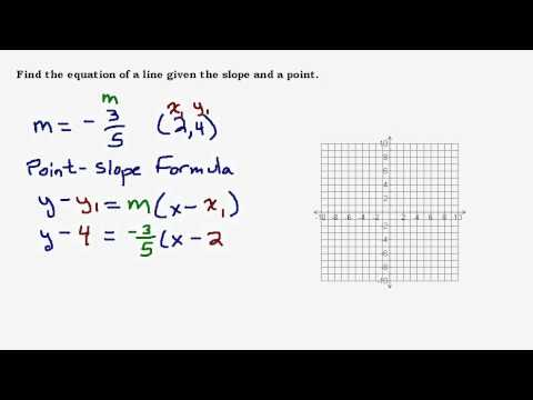 Using the Point Slope Formula to Find the Equation of a Line