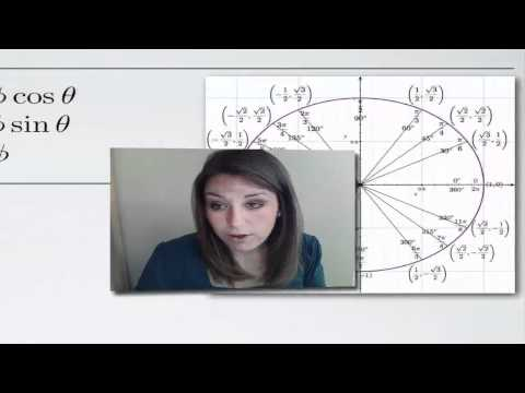 Spherical Coordinates Example 3