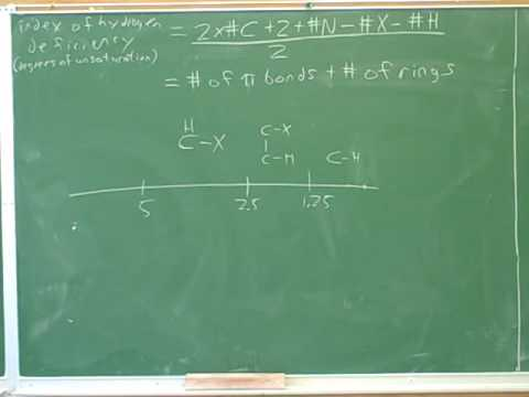 Proton NMR problems (2)