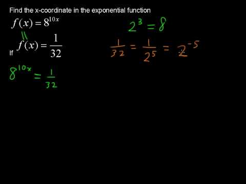 Using One to One Property - College Algebra Tips