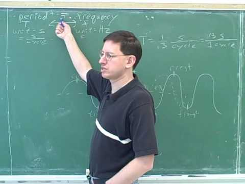 Physics: Waves and oscillations (2)
