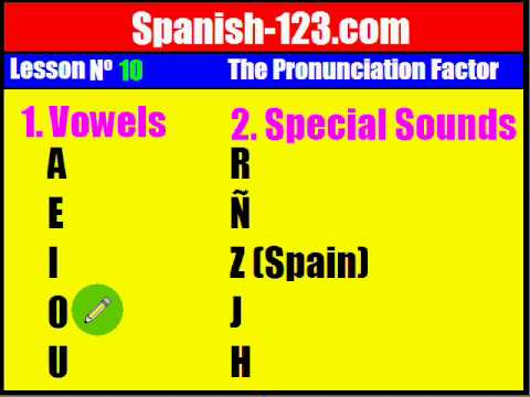 Spanish Lesson 10. The Pronunciation Factor