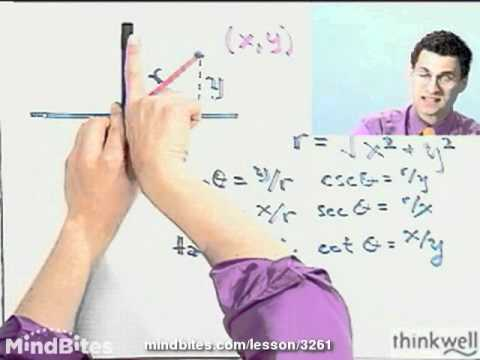 Trigonometry: trig Functions of Important Angles