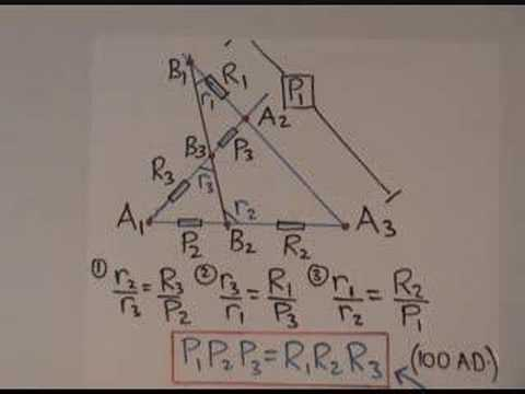 WildTrig9: The laws of proportion for a triangle