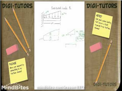 Vector Statics - Shear & Moment Diagrams