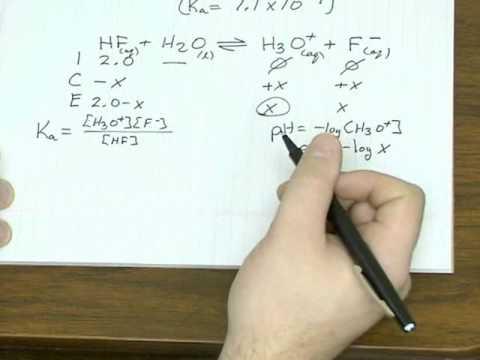 pH of Weak Acids