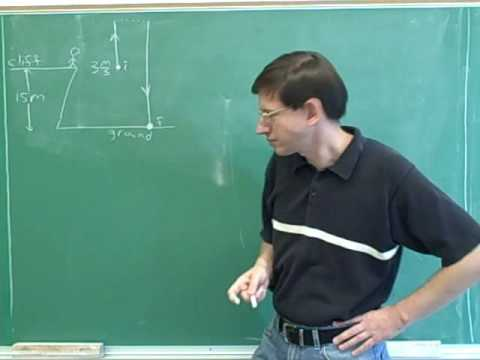 One-dimensional projectile motion (15)