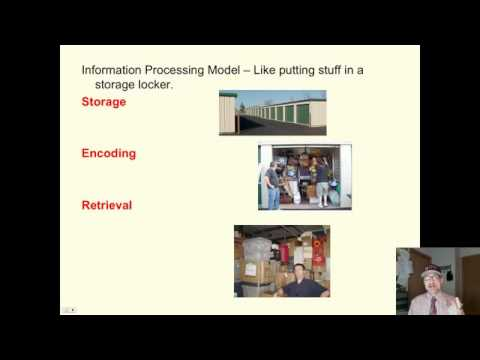 Saylor PSYCH303: Information Processing Retrieval and Encoding Failure