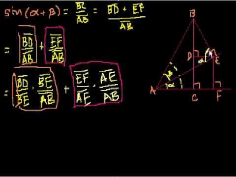 Proof: sin(a+b)  = (cos a)(sin b) + (sin a)(cos b)