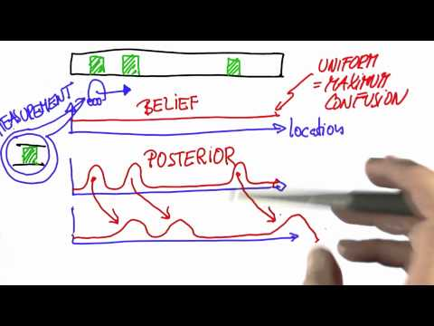 Total Probability - CS373 Unit 1 - Udacity