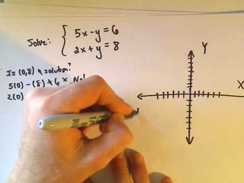 Solving a Linear System of Equations by Graphing